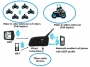 Interkom 6RMI Bluetooth